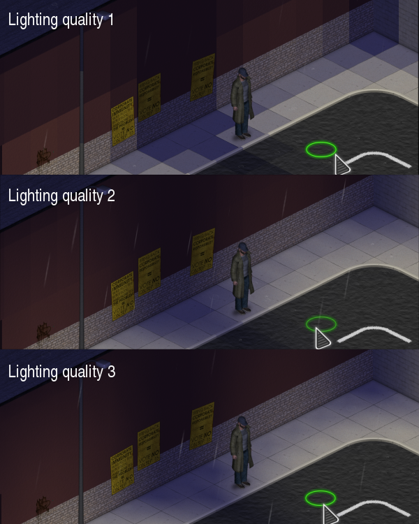 The 3 levels of lighting quality